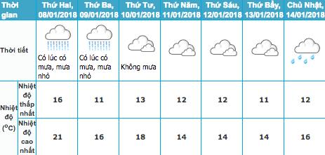 Chiều mai nhiệt độ miền Bắc giảm thấp bất ngờ, lưu ý ngay 6 điều này để không rước bệnh vào người bạn nhé! - ảnh 1