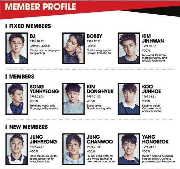Nhìn lại con đường debut chông gai của một số thành viên đến từ các nhóm nhạc hàng đầu hiện tại - Ảnh 13.