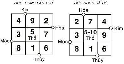 Quan niệm đúng về Táo quân của Việt Nam và lời giải cho những thắc mắc