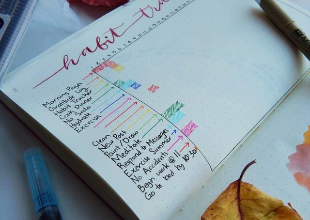 Làm sao để có tuần làm việc hiệu quả? Hãy biến thứ hai thành ngày đáng mong chờ bằng cách cực đơn giản sau đây - ảnh 1