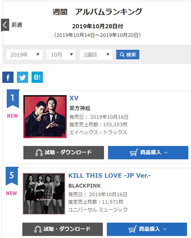 Trong khi DBSK lập kỉ lục ở Nhật, BLACKPINK bán album thua Red Velvet và bị mỉa mai: Liệu có ế vé dome tour không? - ảnh 1
