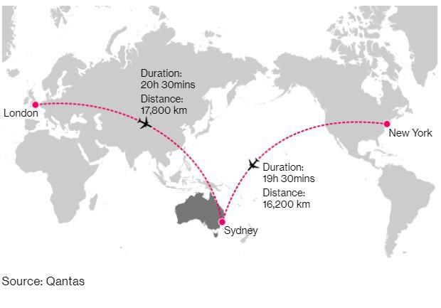 Review chuyến bay 20 giờ dài nhất lịch sử: Đây là những gì người ta trải nghiệm thấy - ảnh 10