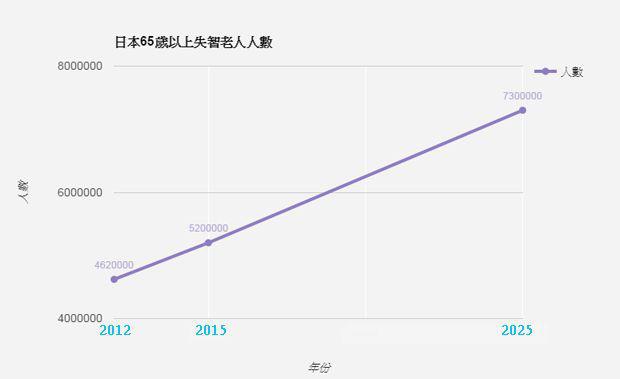 Gần 16.000 người Nhật Bản bỗng dưng mất tích mỗi năm và chỉ một số ít quay về, rốt cuộc họ đã đi đâu? - ảnh 2