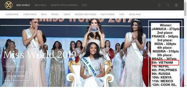 Lộ BXH gây tiếc nuối trong chung kết Miss World, Lương Thùy Linh suýt nữa lọt Top 5 để thi ứng cử? - Ảnh 1.