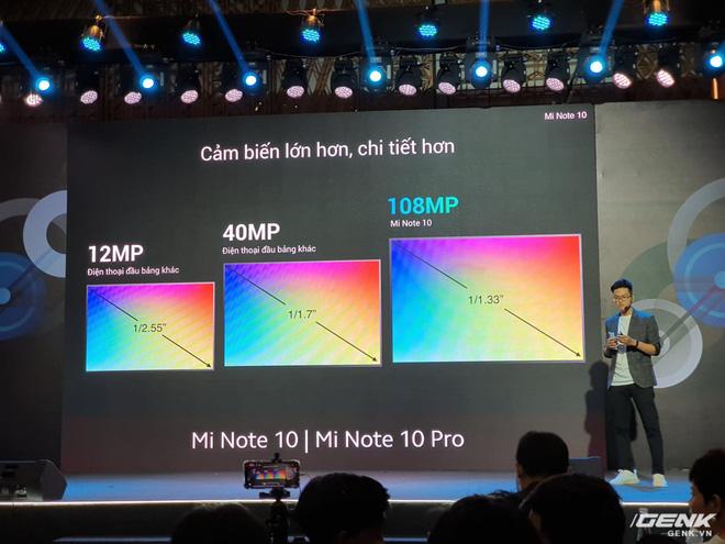 Smartphone chụp ảnh 108 MP của Xiaomi đã về Việt Nam, giá từ 12,99 triệu đồng - ảnh 3