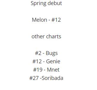 """Cuộc chiến giữa 3 """"mẩu"""" Wonder Girls, SNSD và 2NE1: Hóa ra người lép vế nhất lại là... - Ảnh 6."""