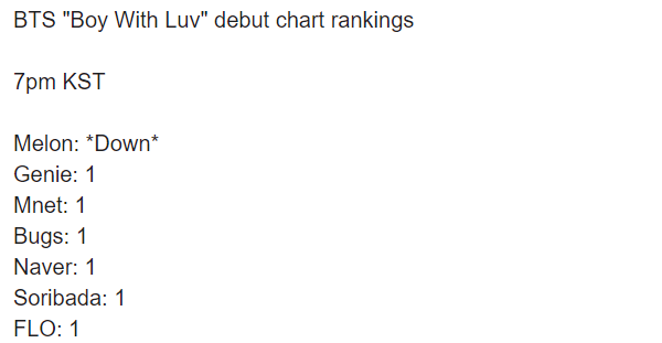 So sánh hit mới của TWICE, BLACKPINK, BTS trên các BXH âm nhạc: Lép vế nhất là ai? - ảnh 2
