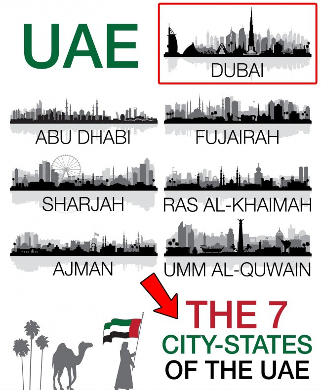 Những sự thật nghiệt ngã ít người biết về Dubai - thành phố dát vàng giàu sang bậc nhất thế giới - ảnh 3