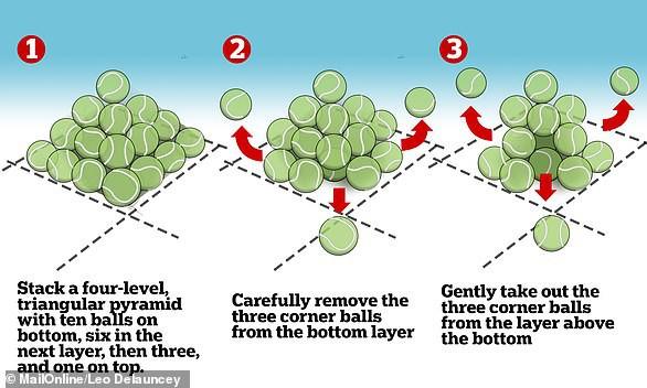 Không cần keo hay hồ dán, nhà vật lý vẫn dựng được cả tòa tháp bóng tennis bằng một thứ chúng ta vẫn tiếp xúc mỗi ngày - ảnh 2