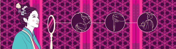 Cuộc sống chốn hậu cung Tử Cấm Thành: Nơi hồng nhan trở thành một lời nguyền và những lần tuyển phi tần nghiêm ngặt đầy ly kỳ - ảnh 2