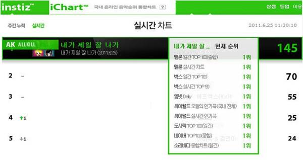 Nếu thiếu âm nhạc của YG, Kpop liệu có trở nên nhàm chán? - Ảnh 3.