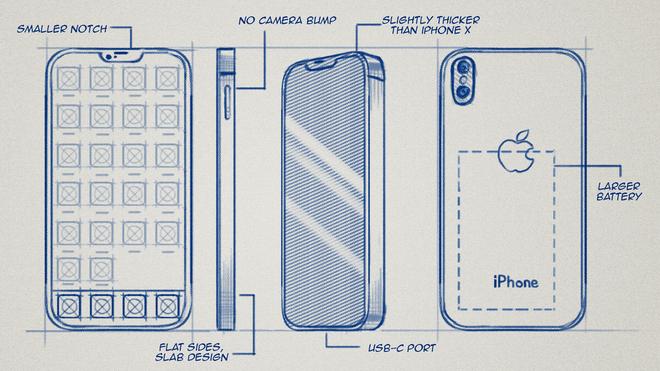 Các sản phẩm của Apple sẽ trông ra sao nếu không có Jony Ive tham gia thiết kế? - ảnh 2