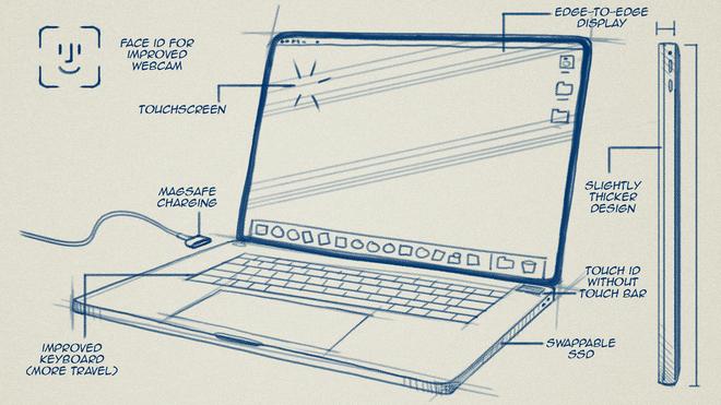 Các sản phẩm của Apple sẽ trông ra sao nếu không có Jony Ive tham gia thiết kế? - ảnh 3