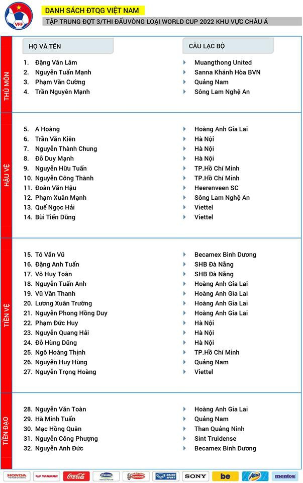 Chốt danh sách tuyển Việt Nam đấu Malaysia: Mạc Hồng Quân trở lại - Ảnh 3.