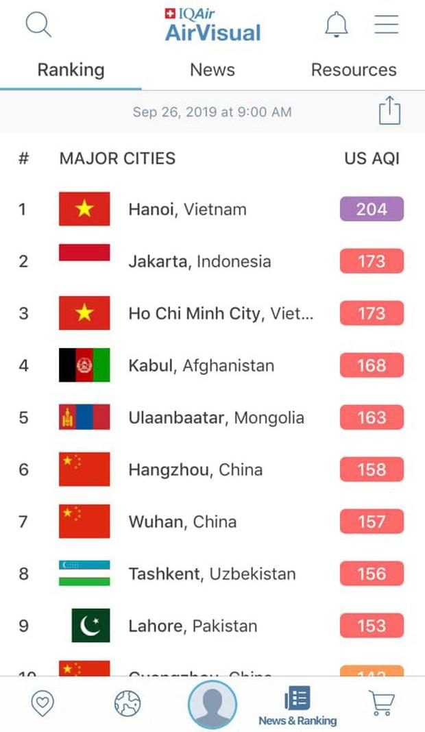Đà Lạt đích thị là thành phố đáng sống nhất Việt Nam, nhìn vào bảng chỉ số không khí này mà chỉ muốn đi du lịch ngay! - Ảnh 2.
