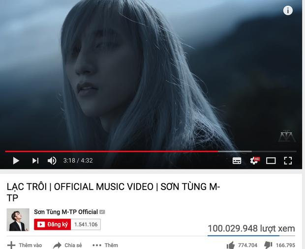 10 MV Vpop cán mốc 100 triệu view nhanh nhất: Sơn Tùng M-TP, Jack và K-ICM chiếm sóng, 2 cái tên không ai ngờ tới lại lọt top! - Ảnh 15.