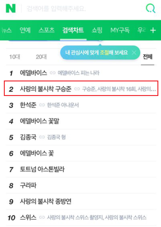 Đá bay độ hot của Hyun Bin ở Crash Landing on You tập cuối, trai đẹp lừa đảo lọt top đầu tìm kiếm xứ Hàn - ảnh 2