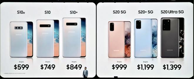Samsung đang ngày càng trở nên giống với Apple… nhưng điều đó cũng OK thôi! - ảnh 2