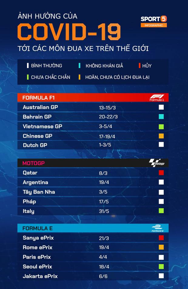 Chặng F1 Việt Nam bị hoãn để lại hậu quả kinh tế khổng lồ - Ảnh 4.