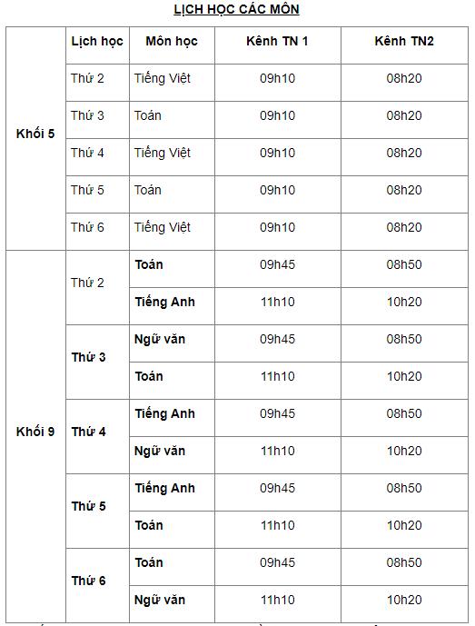 Lịch học qua truyền hình chi tiết ở 15 tỉnh thành - Ảnh 13.