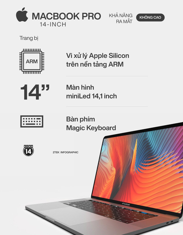 Sau sự kiện ra mắt sản phẩm: Apple nợ chúng ta những gì? - Ảnh 5.