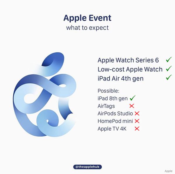 Sau sự kiện ra mắt sản phẩm: Apple nợ chúng ta những gì? - Ảnh 10.