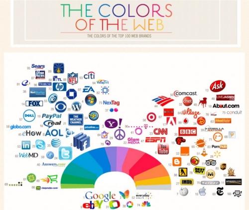 Facebook, Twitter, Youtube… và 2 màu xanh-đỏ