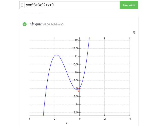 """Công cụ tìm kiếm Việt Cốc Cốc """"so găng"""" cùng đại gia Google 9"""
