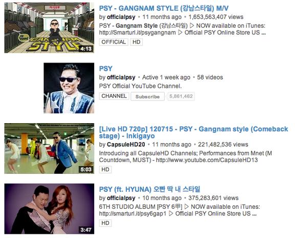 tăng view cho video Youtube