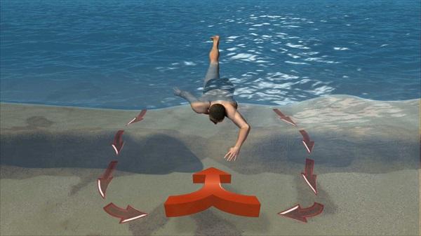 """Mối nguy hiểm khi đi biển và bí kíp thoát khỏi """"dòng nước tử thần"""" khi lỡ gặp - Ảnh 1"""