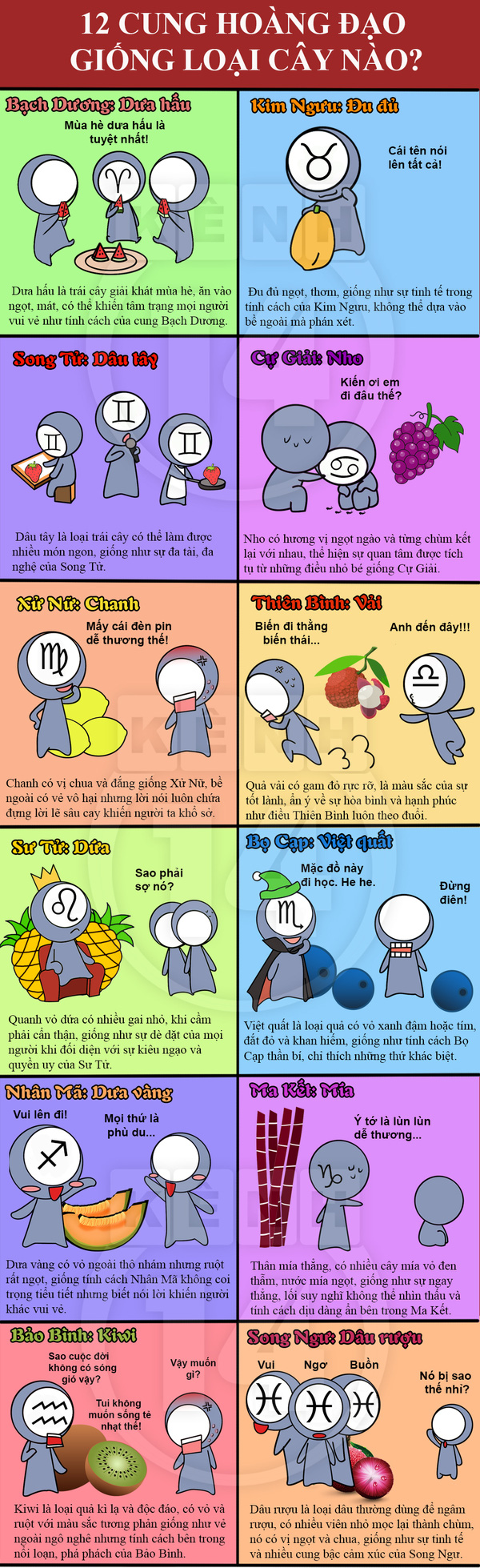 Soi tính cách của các cung hoàng đạo qua các loại trái cây 1