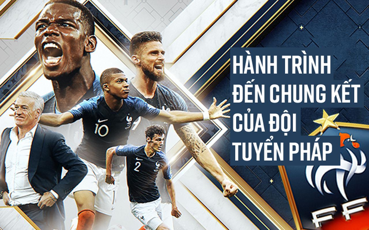 Hành trình đi đến trận chung kết World Cup 2018 của đội tuyển Pháp