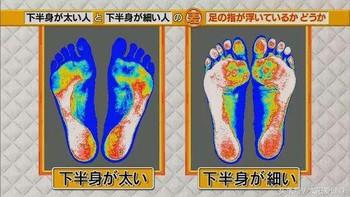 Đài TBS Nhật Bản chỉ ra nguyên nhân ai cũng mắc khiến chân to như... cột đình - Ảnh 4.