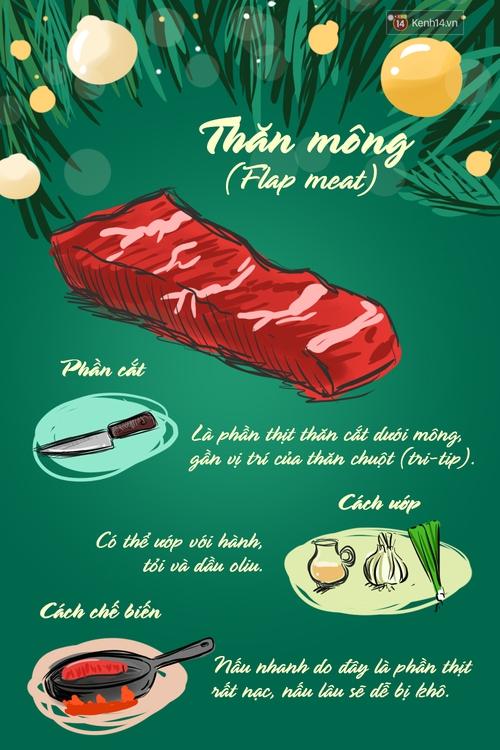 Muốn làm steak ngon thì nhất định phải biết cách dùng 5 phần thịt bò này - Ảnh 5.