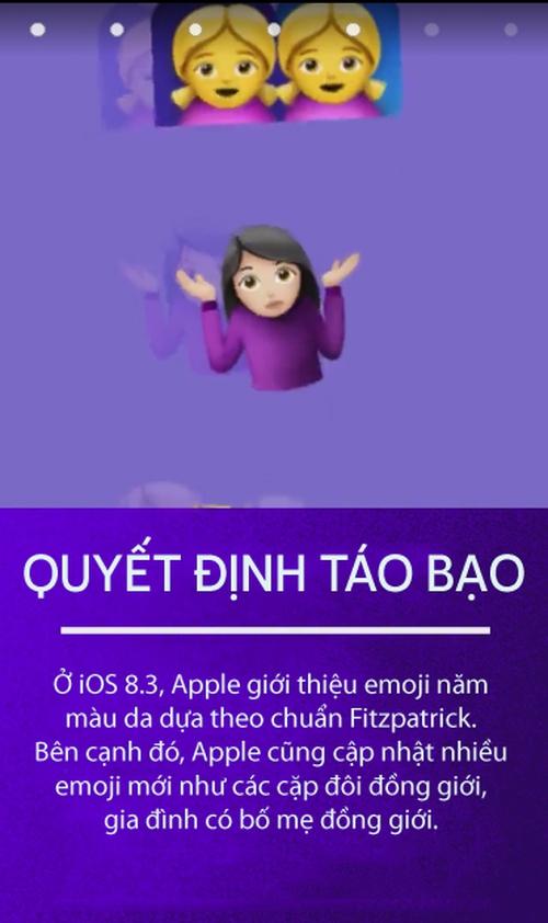 Những câu chuyện thú vị đằng sau loạt emoji bạn vẫn dùng hàng ngày bây giờ mới kể - Ảnh 5.