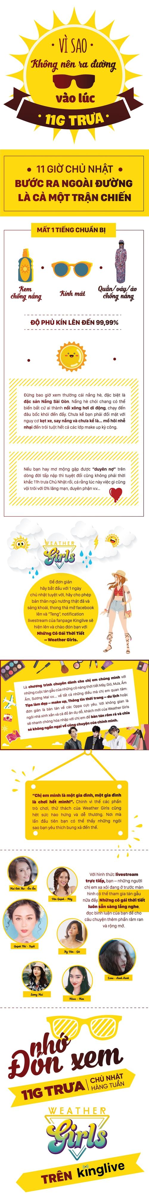 Weather Girls: Vì sao không nên ra đường lúc 11 giờ trưa? - Ảnh 1.