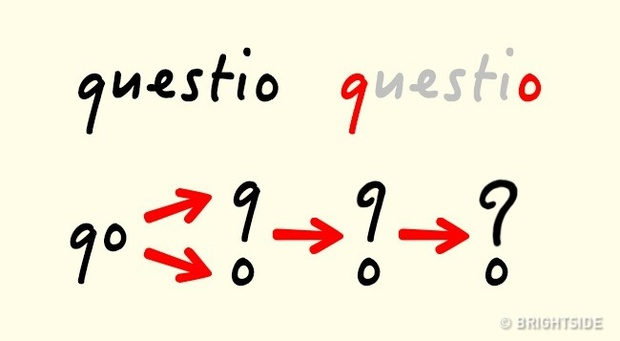 6 ký hiệu này ai cũng biết nhưng nguồn gốc của chúng thì đảm bảo chưa ai nghe tới - Ảnh 1.