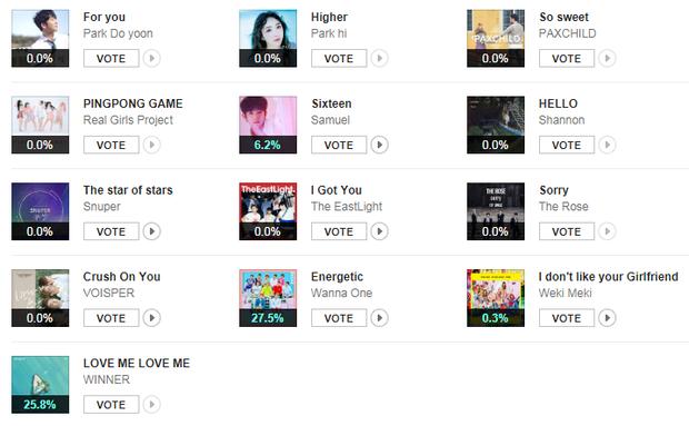 Đem lại tỷ suất người xem cao nhất M! Countdown, SNSD bị Mnet... gạch tên khỏi danh sách đề cử - Ảnh 2.
