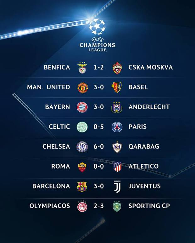 Cuối cùng Messi đã phá lưới Buffon, thuần phục bầy ngựa vằn Juventus - Ảnh 5.