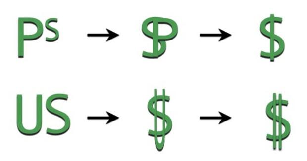 6 ký hiệu này ai cũng biết nhưng nguồn gốc của chúng thì đảm bảo chưa ai nghe tới - Ảnh 3.
