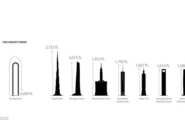 Hé lộ thiết kế tòa nhà hình chữ U phá bỏ mọi kỷ lục về chiều cao trên thế giới của Mỹ - Ảnh 3.