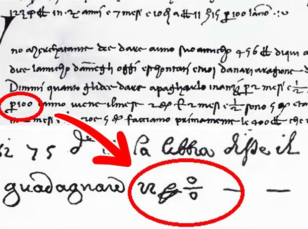 6 ký hiệu này ai cũng biết nhưng nguồn gốc của chúng thì đảm bảo chưa ai nghe tới - Ảnh 6.
