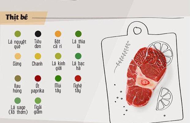 Ngày nào cũng ăn thịt, nhưng bạn đã biết ướp với gì là ngon nhất chưa? - Ảnh 11.