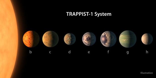 Tìm ra bằng chứng đầu tiên chứng minh Hệ Mặt trời 2.0 CÓ NƯỚC - Ảnh 2.