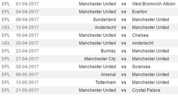 Chốt lịch derby Manchester: Man Utd đối diện lịch đấu khủng khiếp - Ảnh 3.