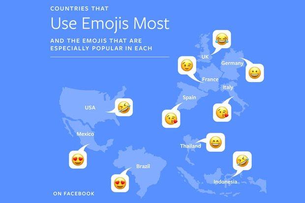 Khi chúng ta vẫn thích :)) và =)) thì ở tây họ mê những emoji này cơ - Ảnh 3.