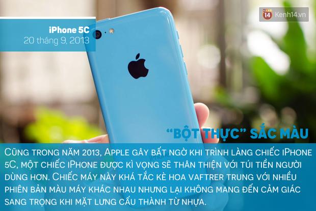 Săm soi lịch sử tắc kè hoa của chiếc iPhone, bạn thích màu máy nào nhất? - Ảnh 7.
