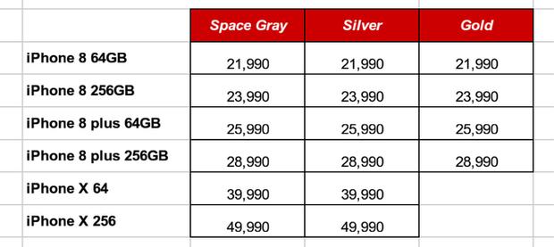 iPhone X sẽ về Việt Nam với mức giá trên trời - Ảnh 1.