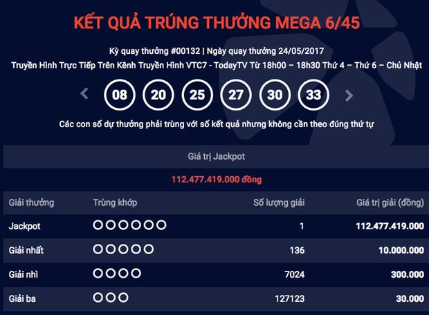 Vé số Vietlott trúng giải kỷ lục 112 tỷ đồng cao nhất từ trước đến nay được phát hành tại Hà Nội - Ảnh 1.