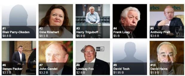 Cuộc đời kín tiếng của nữ tỷ phú giàu nhất Australia - Ảnh 1.
